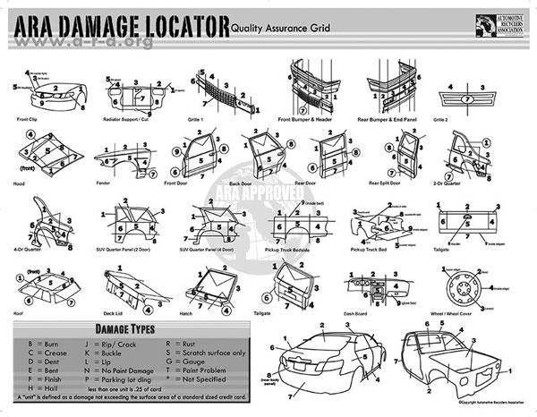 ARA-Damage-Locator-Landscape image